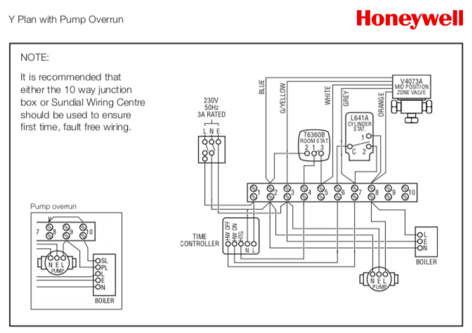 How A Y Plan Heating System Works, Y Plan Wiring Diagram With Wireless Room Stat